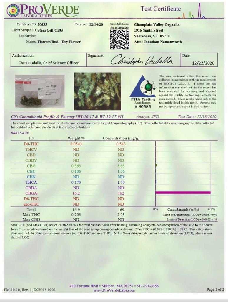 CBG flower bud test results coa